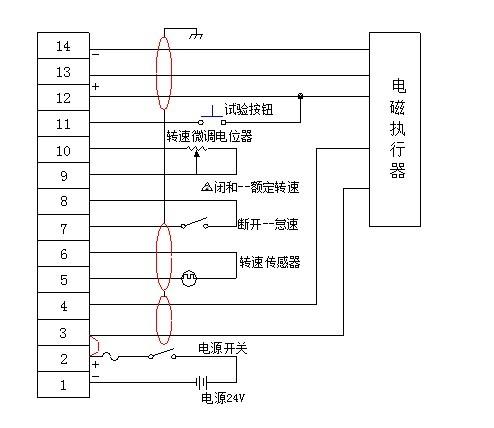 电调,电子调速器